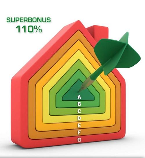 Copertina articolo SUPERBONUS 110% quida definitiva luglio 2020 SCARICA IL PDF